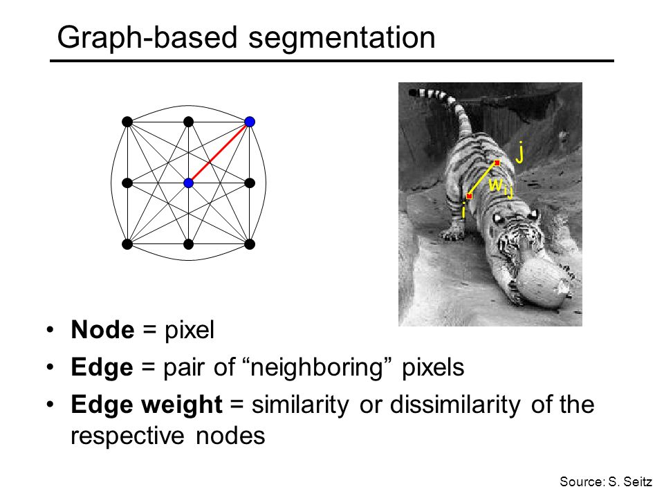 graph based image segmentation thesis Prior-based segmentation of mr images using graph cuts a dissertation accessible mass quantities of image data much information can be extracted by.