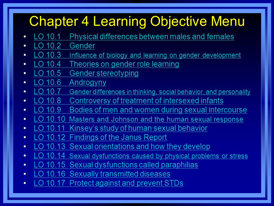 Chapter 4 Learning Objective Menu
