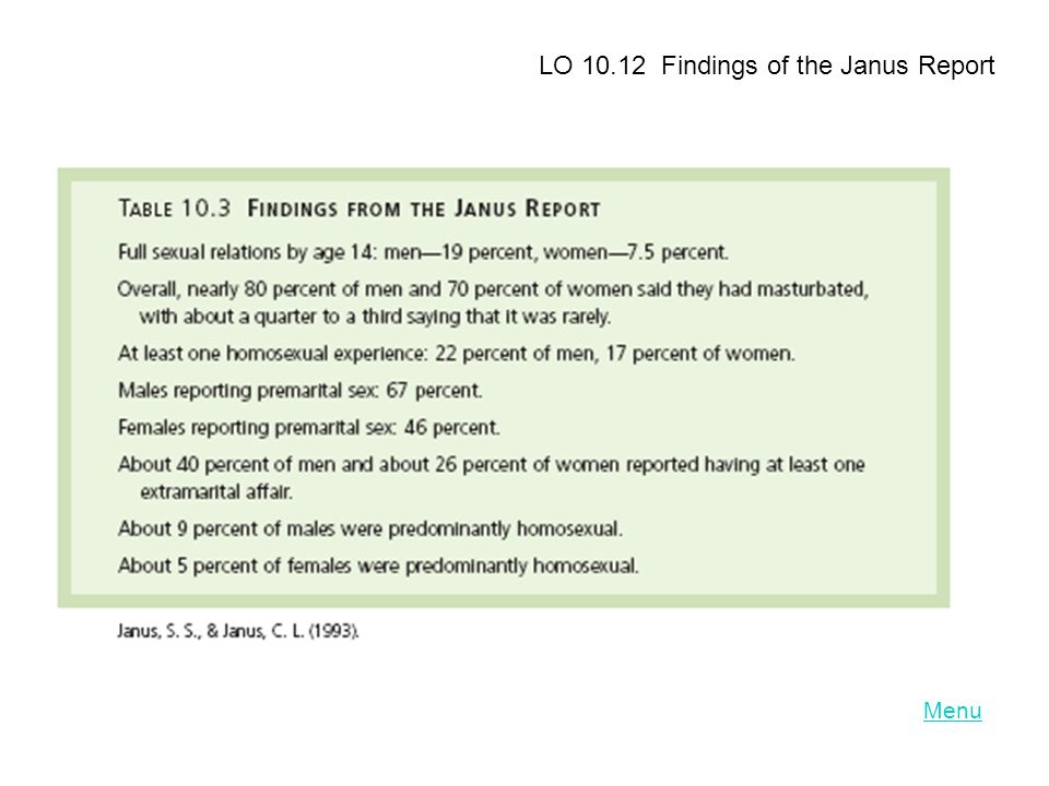 LO 10.12 Findings of the Janus Report