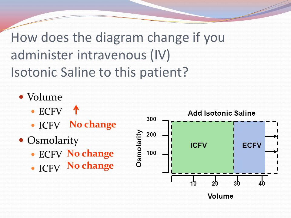 estimating osmolarity by change in volume Calculate osmolarity from concentration and vice versa  on the volume of a  solution, there is a slight variation in that volume with a change in temperature.
