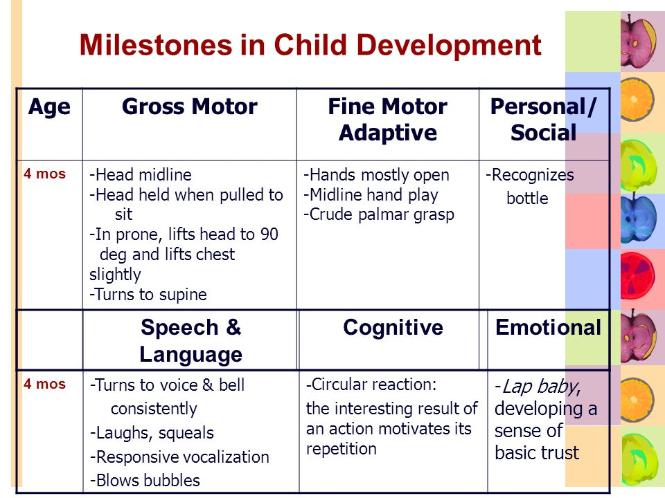physical devlopment in infancy and toddlerhood Infant and toddler development, the physical, emotional, behavioral, and mental growth of children from ages 0 to 36 months physically, heads are large in proportion to the rest of the body average birth weight varies from about 25 to 45 kg (55 to 10 pounds), and length varies from 457 to 533.
