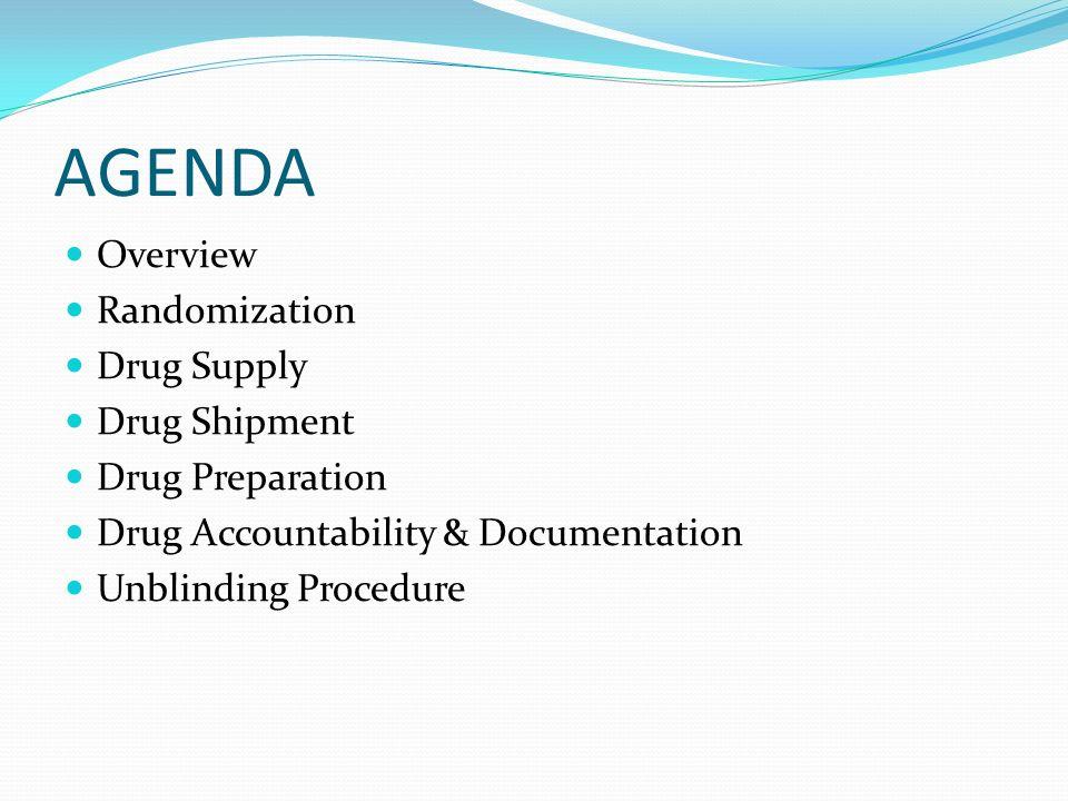 Pharmacist Training Revised September Ppt Video Online