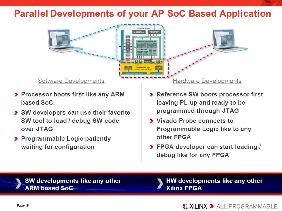 Arm Soc Designer Download