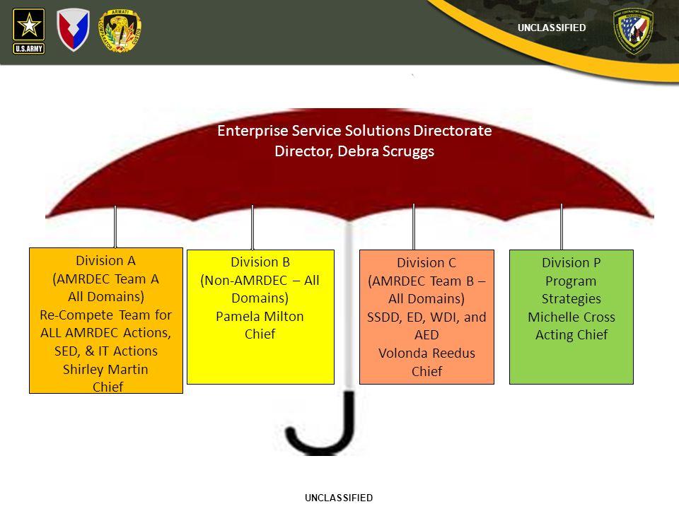 Army Enterprise Service Desk Phone Number