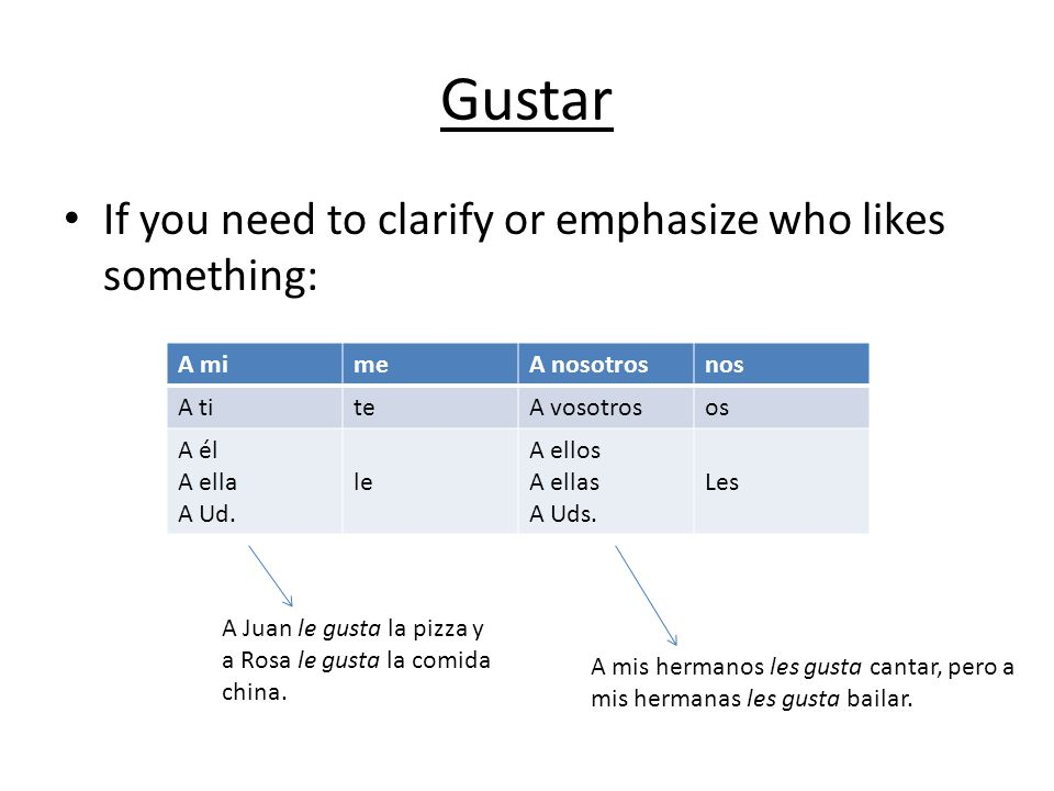 Gustar If you need to clarify or emphasize who likes something: A mi