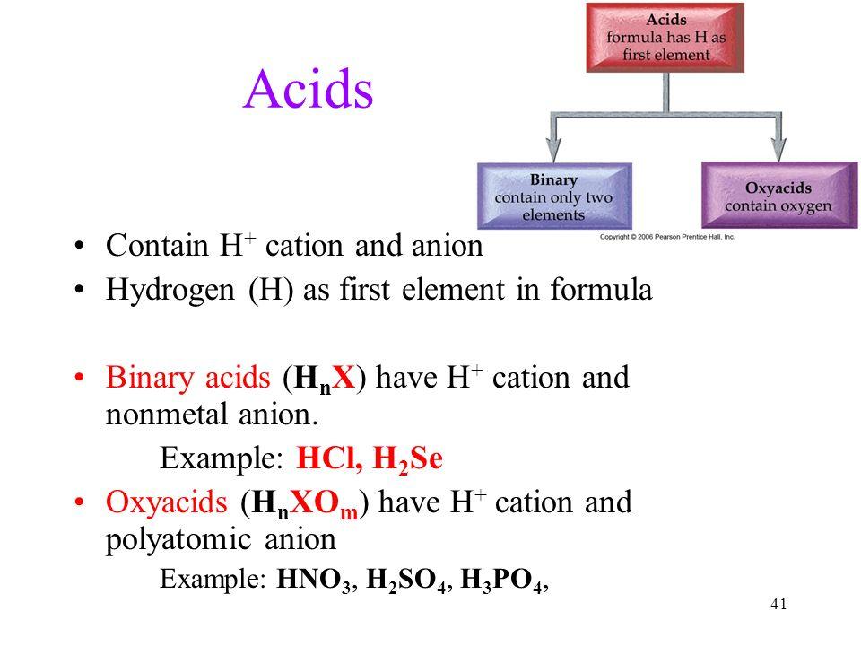 H Cation Compounds vs. Elements...