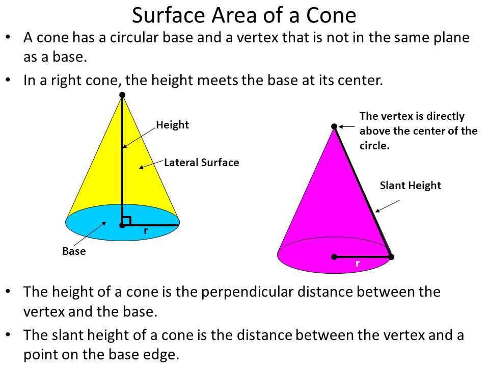 surface area of a cone Surface area of a cone the first step towards finding the surface area element is to find the lateral surface area of a more simple solid: the cone.