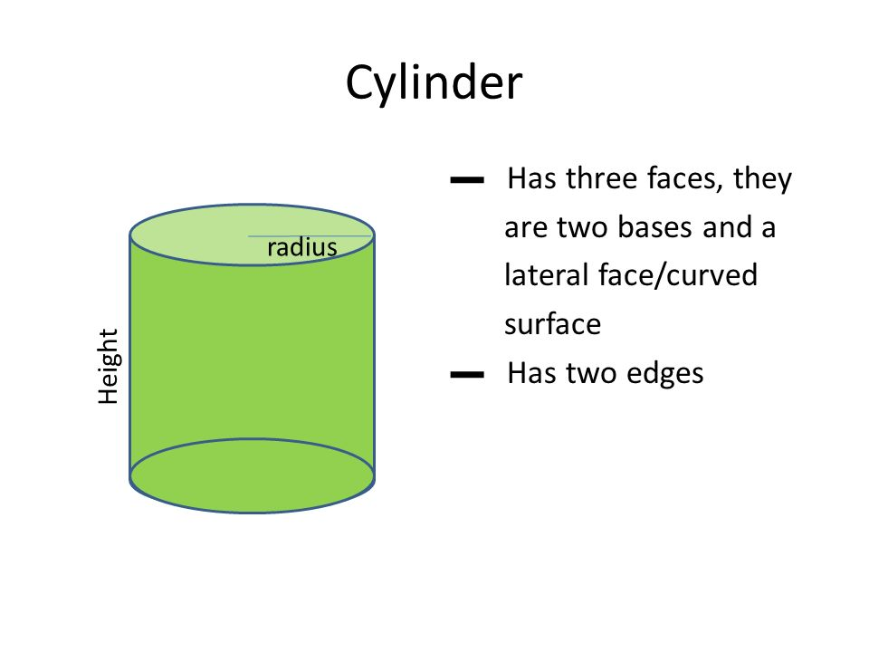 Cylinder Cone And Sphere Ppt Video Online Download