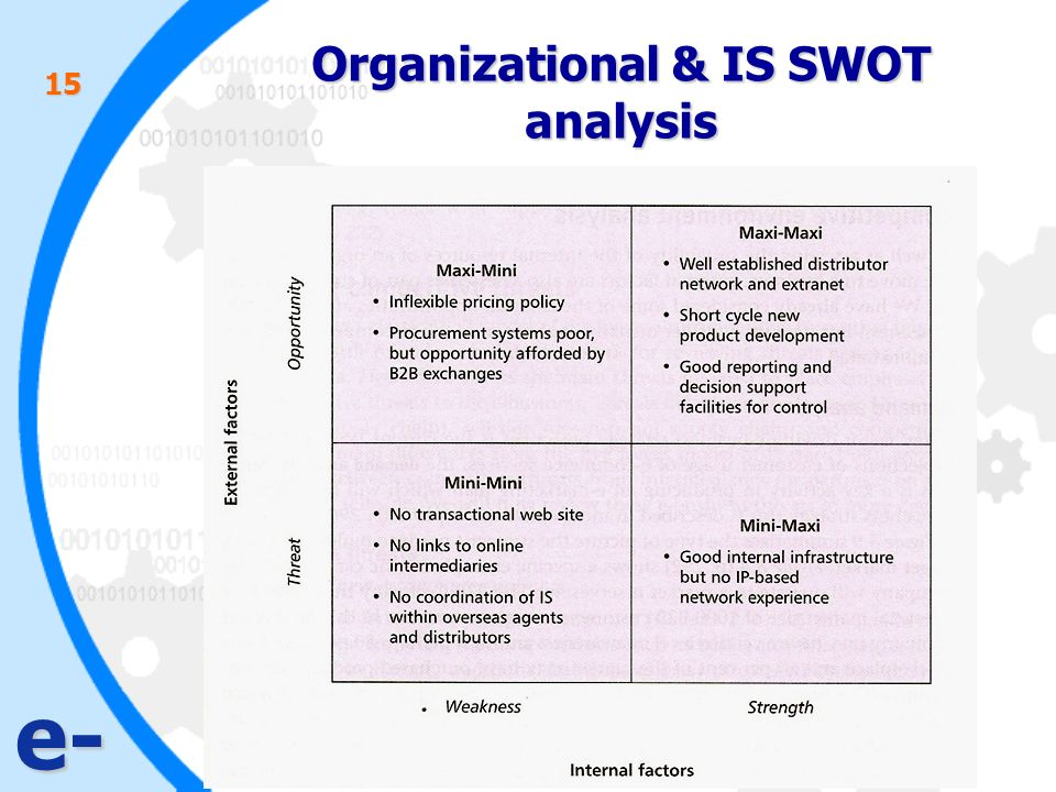 swot analysis of wwf organisation Analysis of pefc endorsement system 12  environmental non-governmental  organisations ffcs  pefc is built, and the weaknesses of.