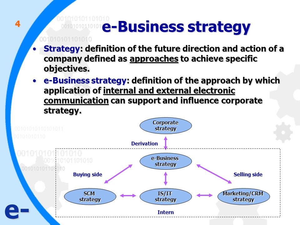define e communication