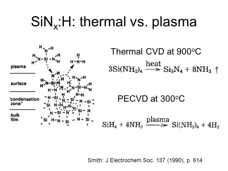 Plasma etch pe 50 manual on