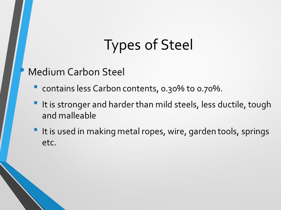 Medium Carbon Steel Wire : Structural elements ppt video online download