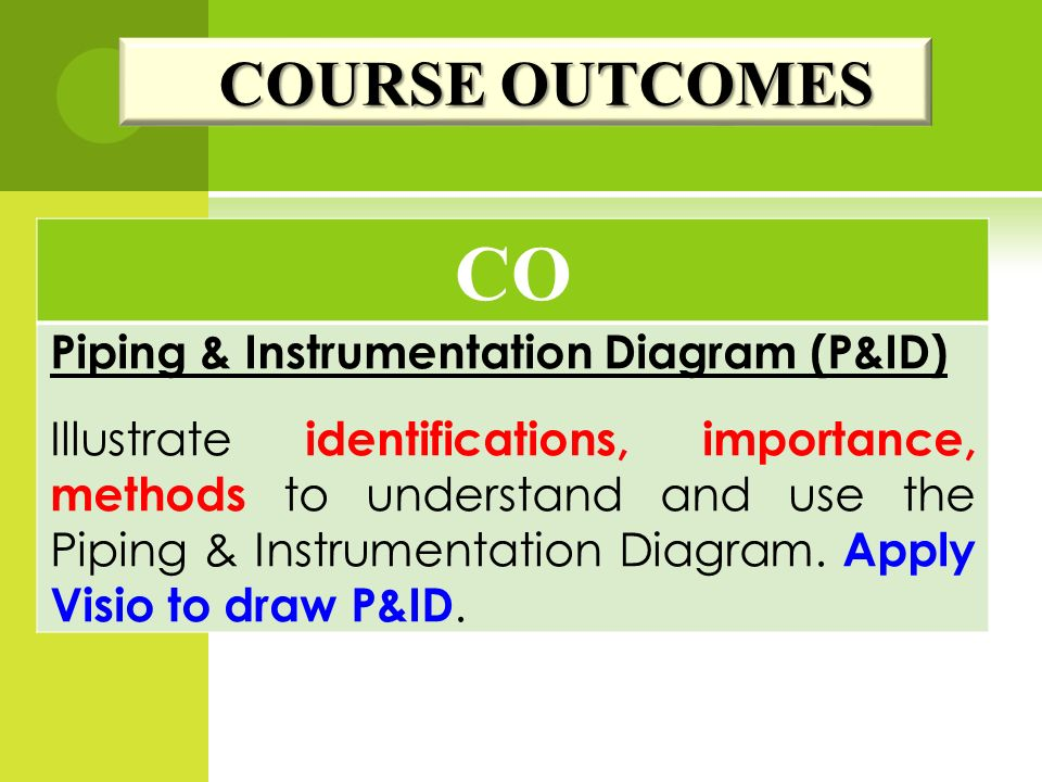 CO COURSE OUTCOMES Piping & Instrumentation Diagram (P&ID)