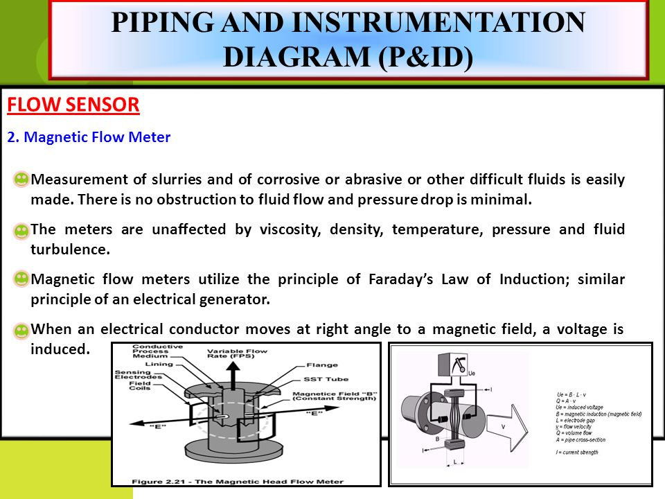 piping and instrumentation diagram pdf