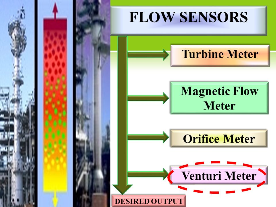 FLOW SENSORS Turbine Meter Magnetic Flow Meter Orifice Meter