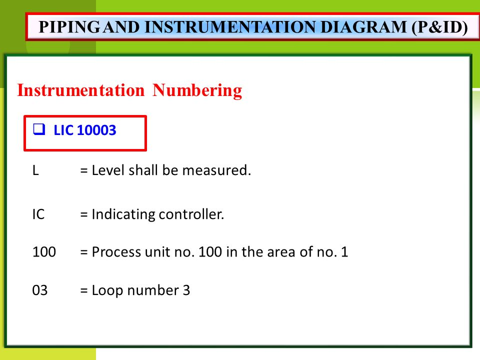 PIPING AND INSTRUMENTATION DIAGRAM (P&ID)