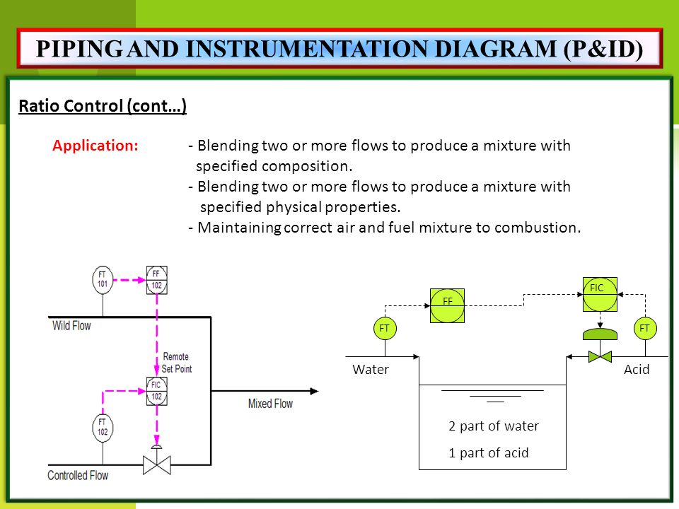 piping and instrumentation diagram jobs piping and instrumentation diagram uses miss. rahimah binti othman - ppt video online download #11