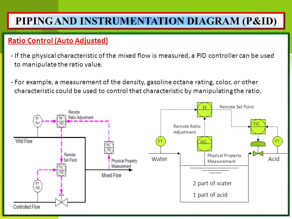 piping and instrumentation diagram legend pictures piping and instrumentation diagram guidelines