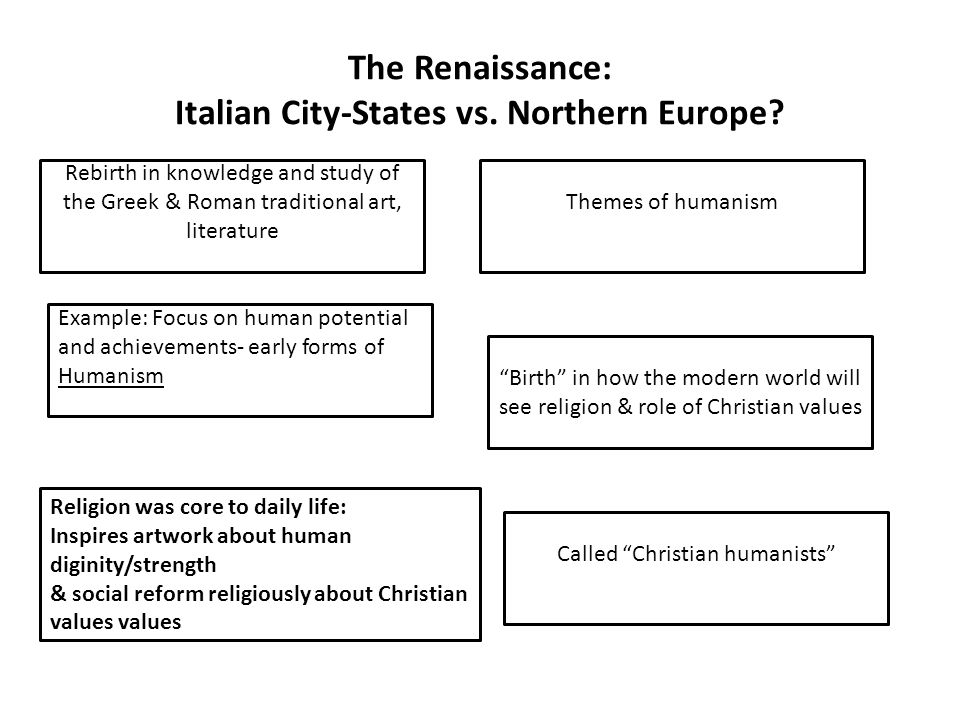 a study of the renaissance movement in europe Humanists favored human-centered subjects like politics and history over study of the renaissance of the 12th century, europe movement of the renaissance.