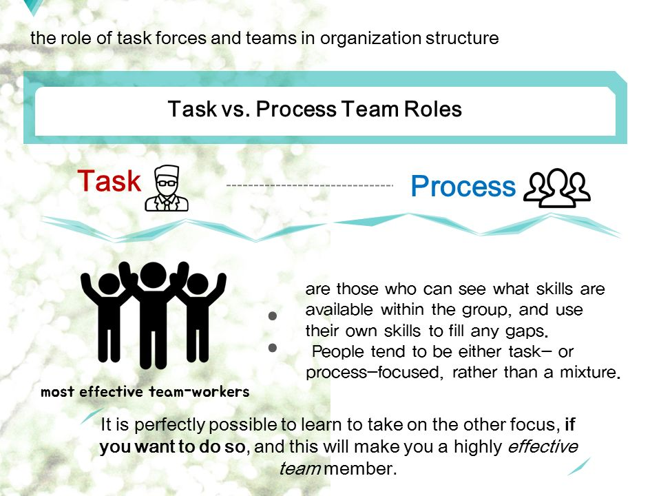 would you rather work in a functional or divisional organization When setting up a new business, you should pay careful attention to designing your company's organizational structure this should be decided according to your company's size, industry and aims you should think of organizational structures as communication flowcharts poorly conceived .