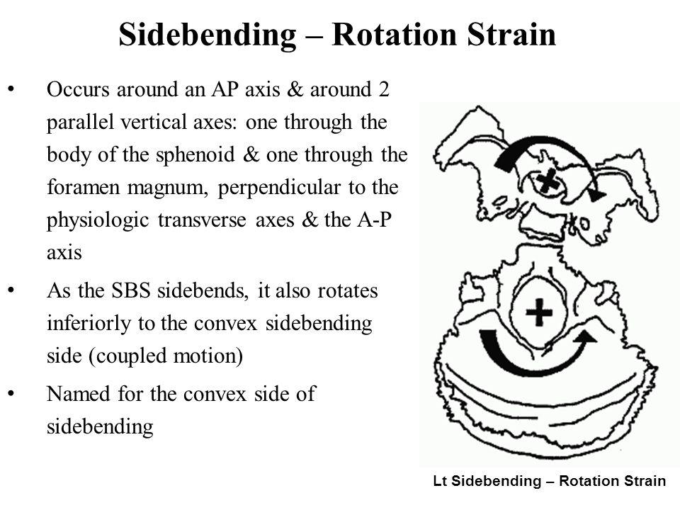 Sidebending – Rotation Strain