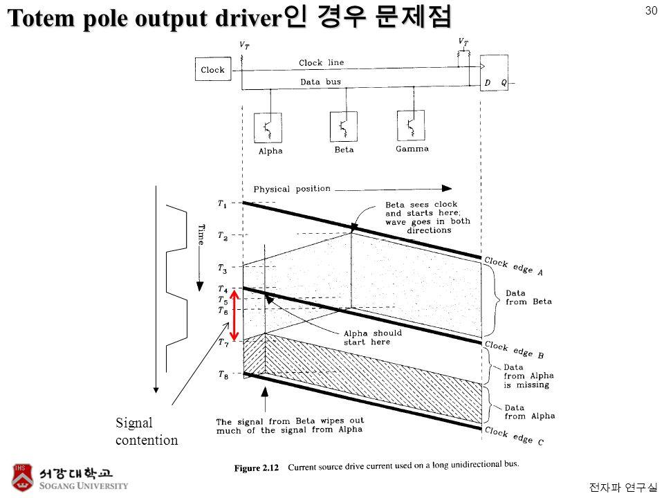 chapter 2  high-speed properties of logic gates