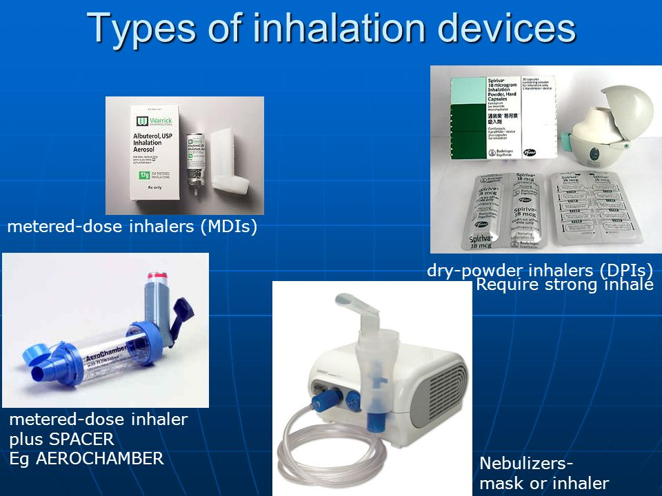 Asthma, COPD, Allergic Rhinitis Cough, Colds