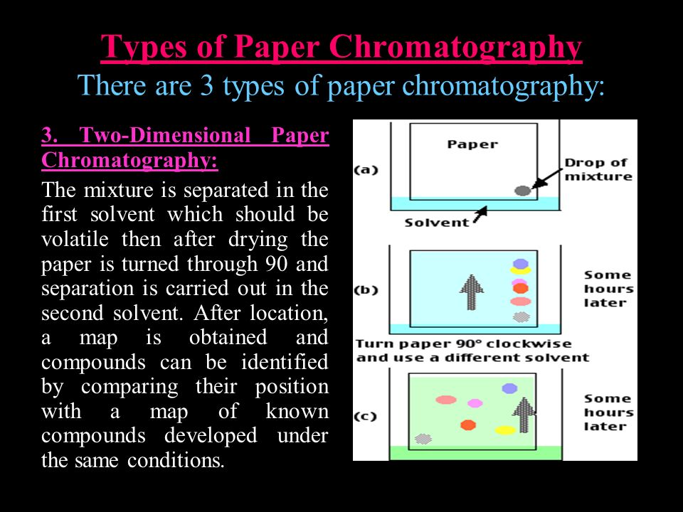 separation of a mixture by paper chromatography Paper chromatography is an analytical method used to separate colored chemicals or substances it is primarily used as a teaching tool, having been replaced by other chromatography methods, such as thin-layer chromatography.