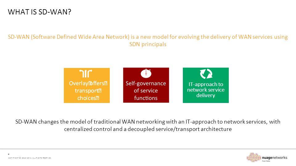 OPEN template Alcatel, Lucent, Alcatel-Lucent, Nokia, Nuage Networks ...