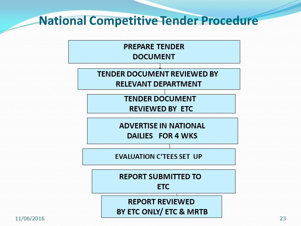 Presentation on the procurement department volta river for Prepare tender documents