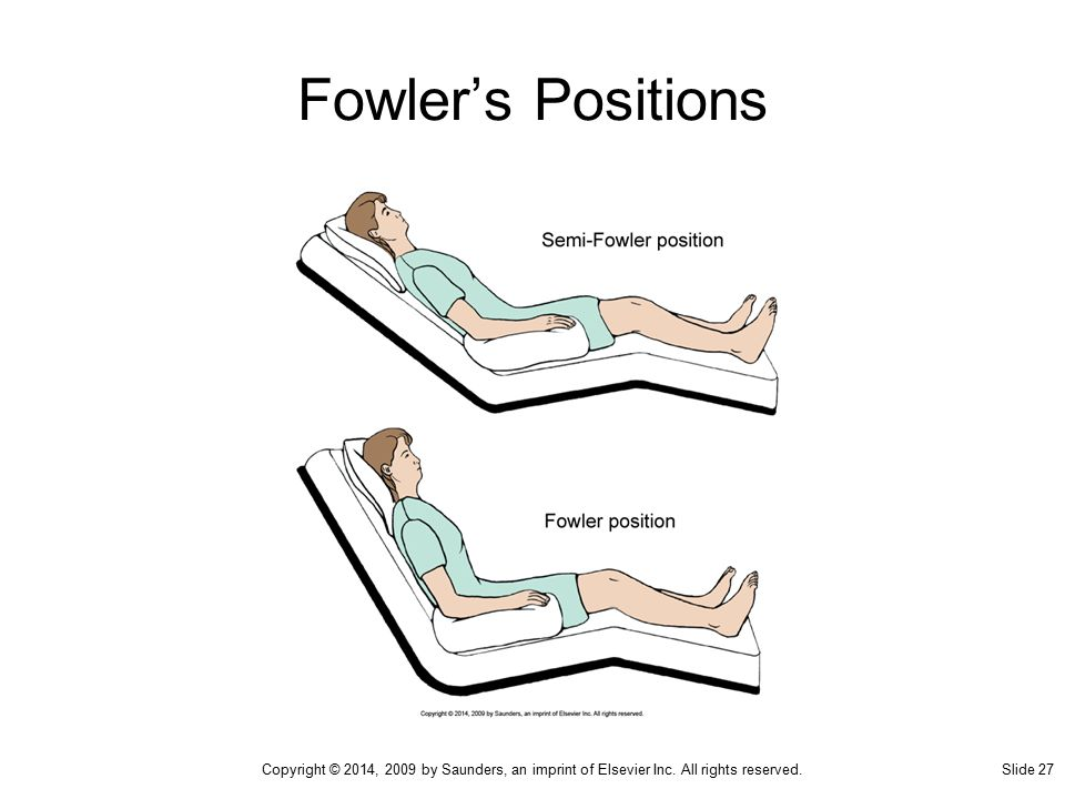Lifting, Moving, and Positioning Patients - ppt video ...