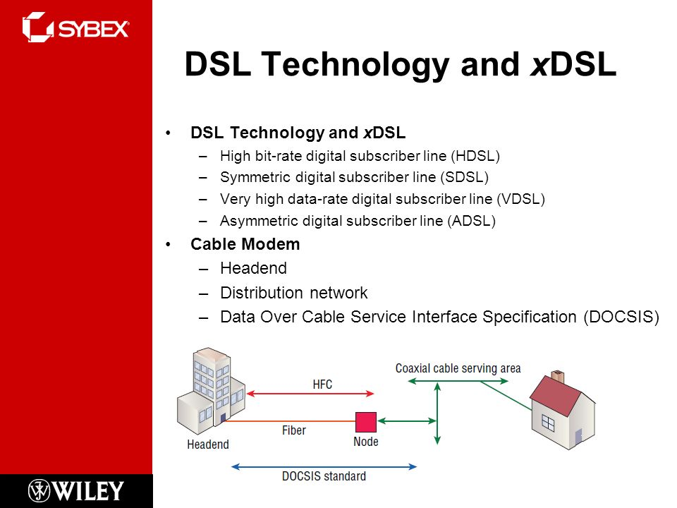 Digital subscriber line access multiplexer