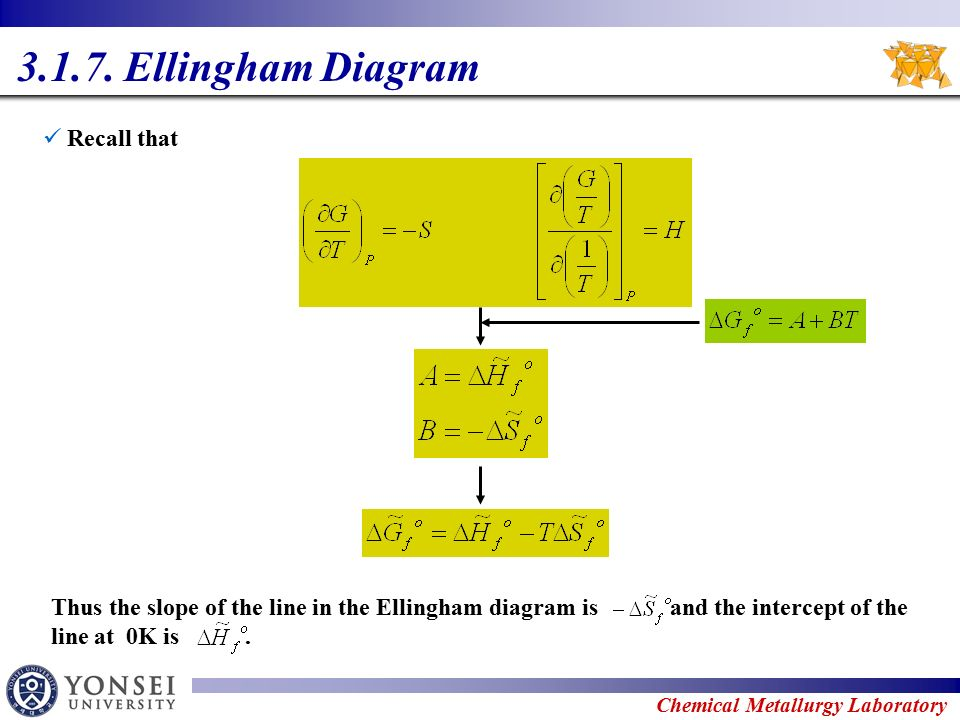 3 equlibria ppt download ellingham diagram recall that ccuart Gallery