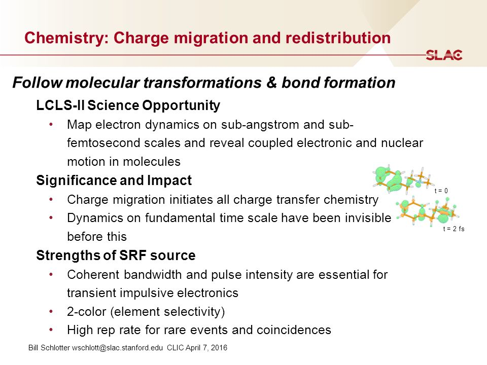 femtosecond chemistry. 83 chemistry: charge migration and redistribution femtosecond chemistry