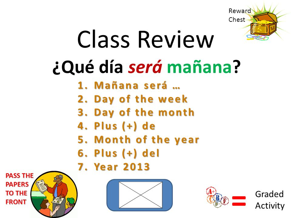 = Class Review ¿Qué día será mañana Mañana será … Day of the week