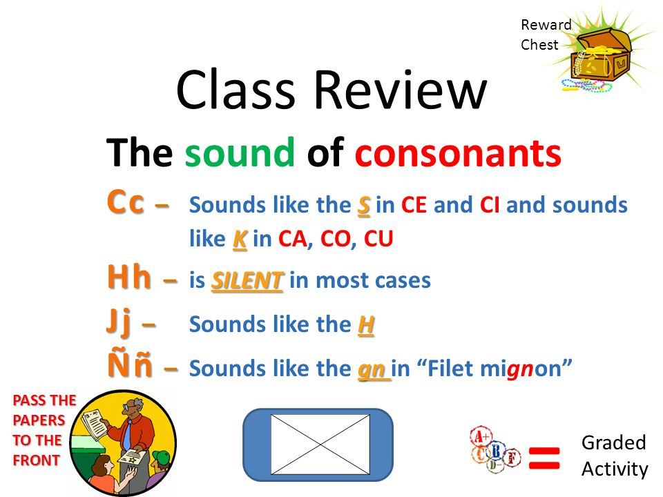 The sound of consonants