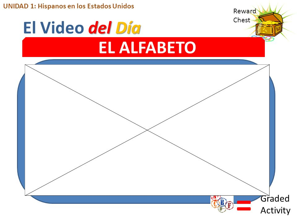 = El Video del Día EL ALFABETO Graded Activity