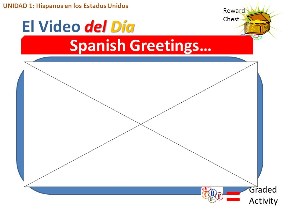 = El Video del Día Spanish Greetings… Graded Activity