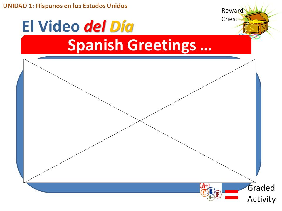 = El Video del Día Spanish Greetings … Graded Activity