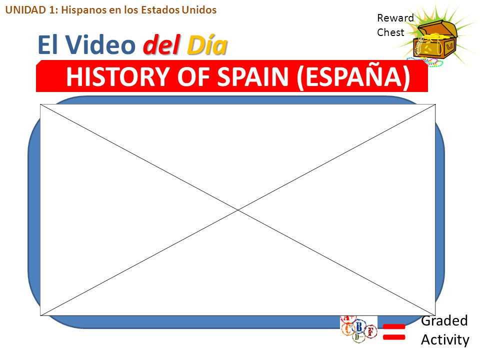 HISTORY OF SPAIN (ESPAÑA)