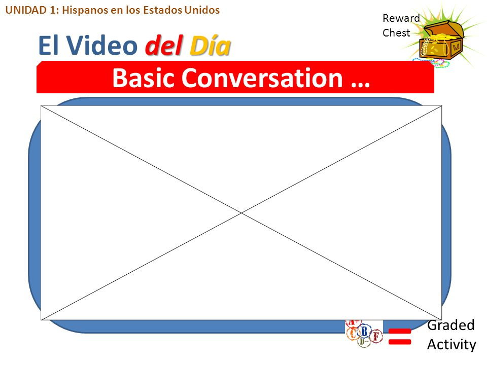 = El Video del Día Basic Conversation … Graded Activity