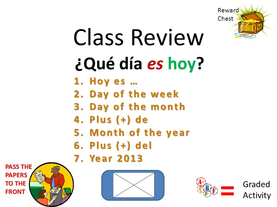 = Class Review ¿Qué día es hoy Hoy es … Day of the week