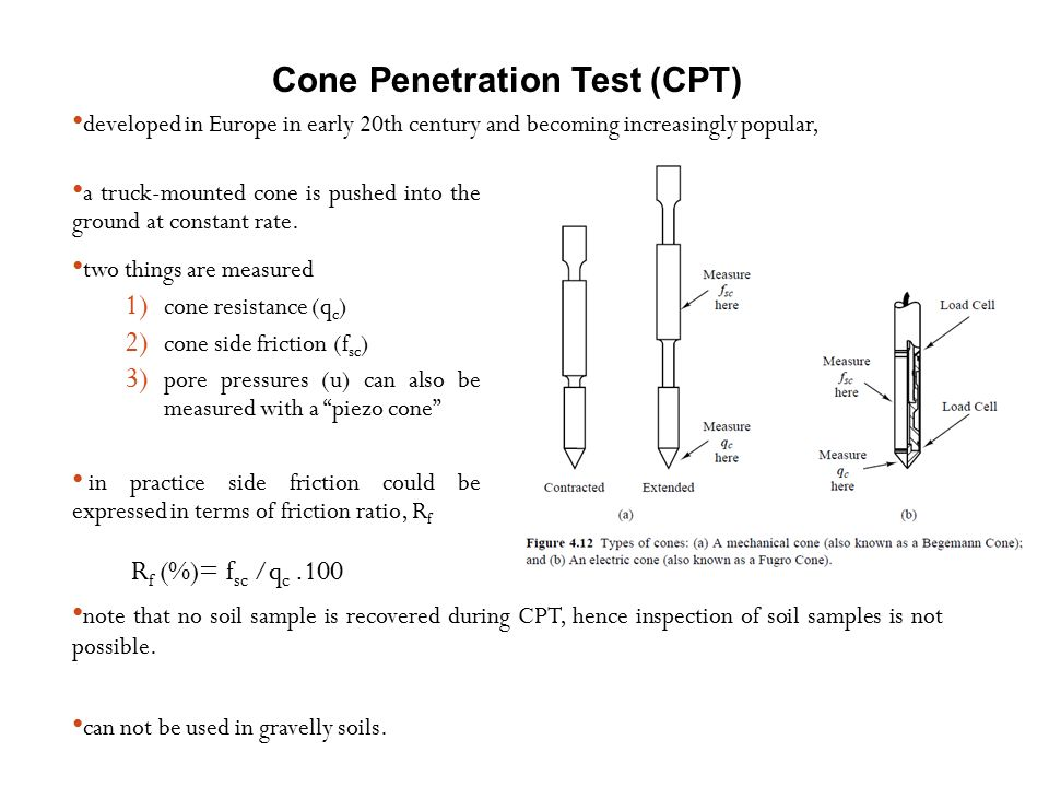 Remarkable, checklist for cone penetration method
