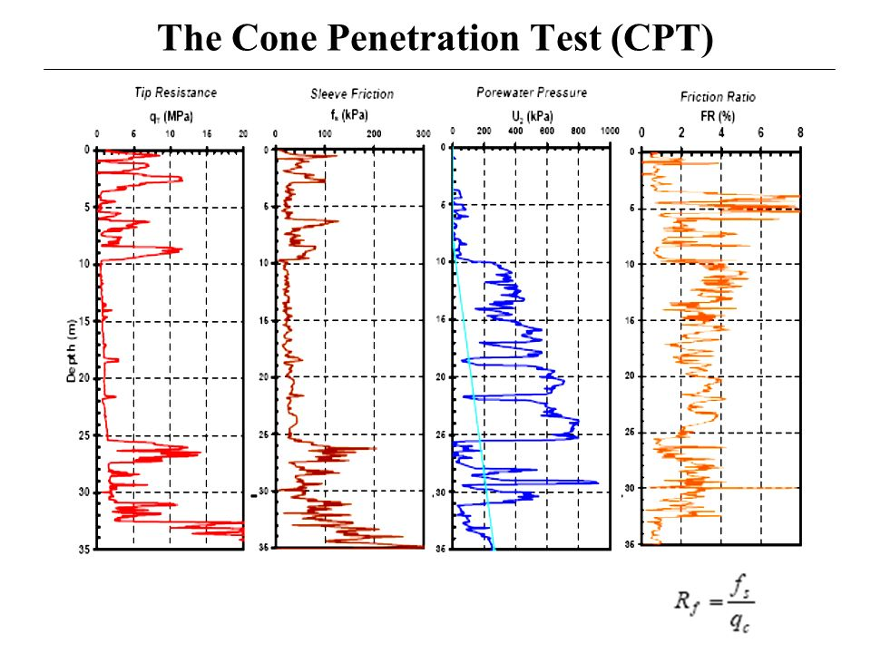penetration test plan A penetration test or pen test is an intentionally planned attack on a software or hardware system therefore, a security tester must think thoroughly and decide upon the most relevant type of.