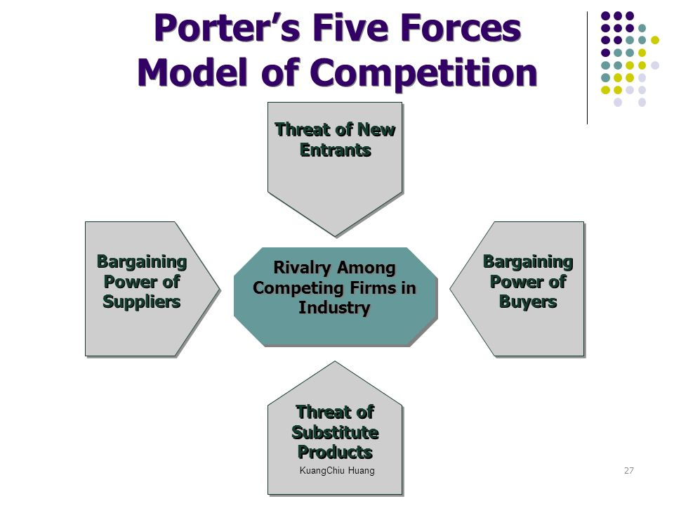 bargaining power of suppliers tobacco industry Since its introduction in 1979, porter's five forces has become the de facto framework for industry analysis the five forces measure the competitiveness of the market deriving its.