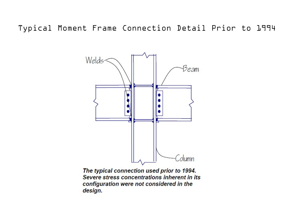 Steel Frame Connection - Page 4 - Frame Design & Reviews ✓