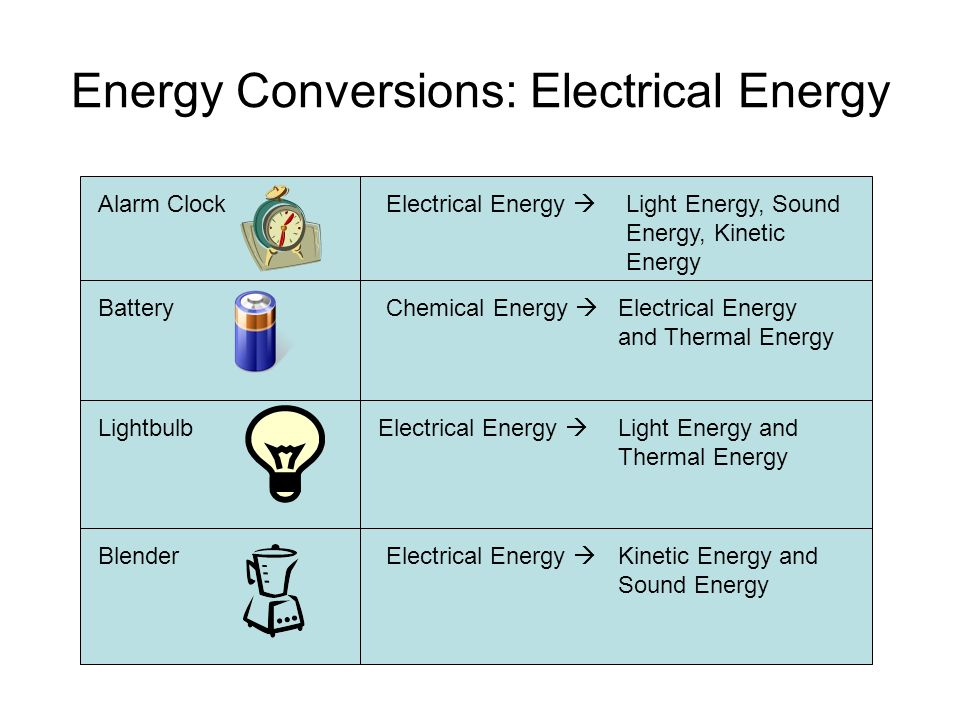 Natural Gas Energy Unit Conversions