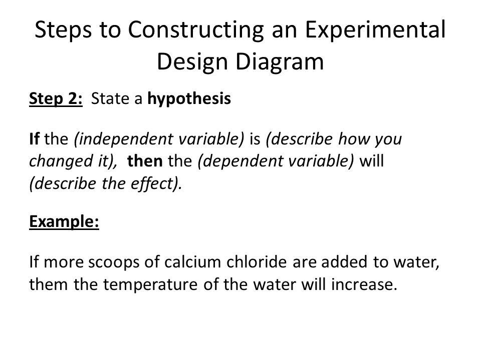 Experimental Design Diagram - ppt download