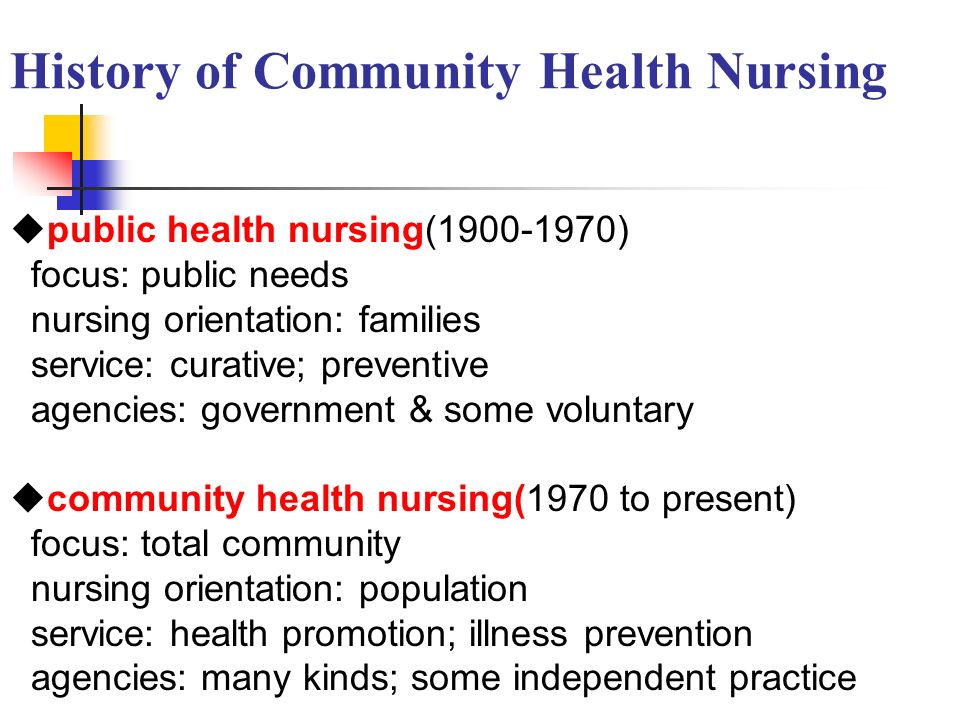 community health nursing Community health nursing family nursing care plan health problem: possible polluted water supply intervention planfamily nursing problems inabili.
