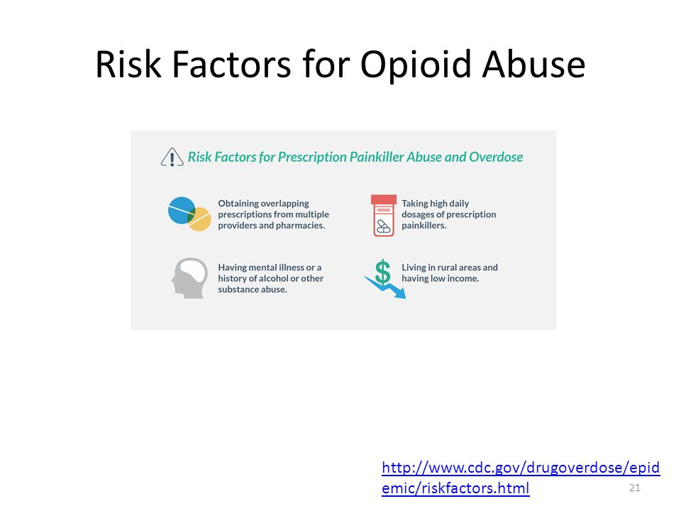 Pain Management And Prevention Of Drug Misuse Abuse Ppt